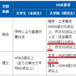 HSK5級合格!合格までの勉強方法と勉強時間