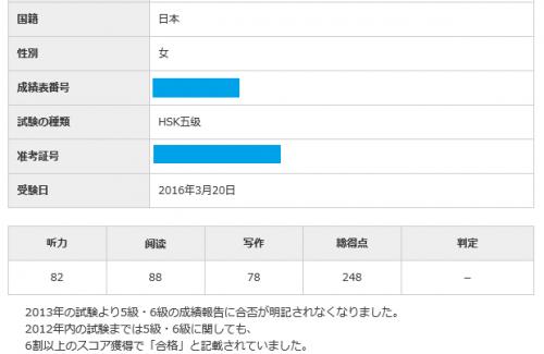 HSK5級試験結果