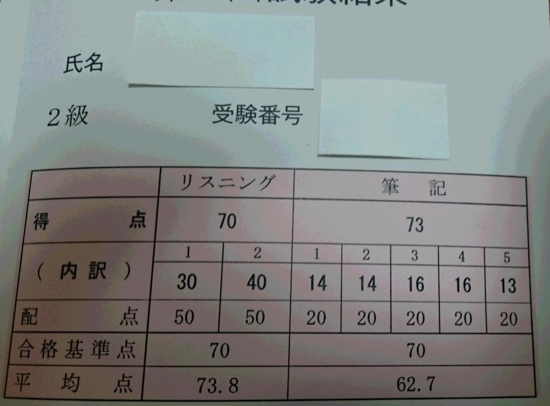 中国語検定2級結果